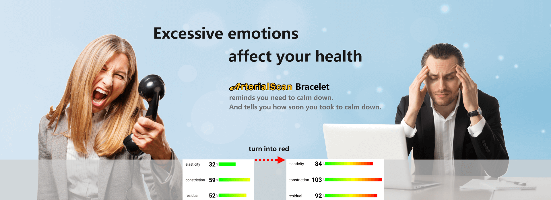Sudden emotion changes will induce your hidden cardiovascular diseases. ArterialScan Bracelet by Newidea Co., Ltd.